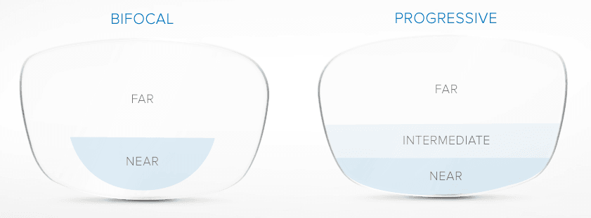 c790c479d8 Progressive Eyeglass Lenses - Apple Valley Eyewear